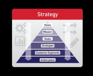 BD Strategy